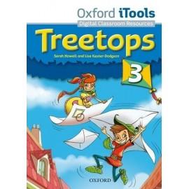 Treetops 3 iTools