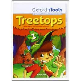 Treetops 1 iTools