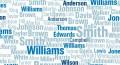 Nejčastější anglická příjmení a jejich význam